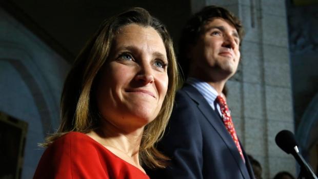 Порошенко иКлимкин поздравили Фриланд сназначением напост руководителя МИД Канады